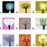 Hangi Ağaçsınız?